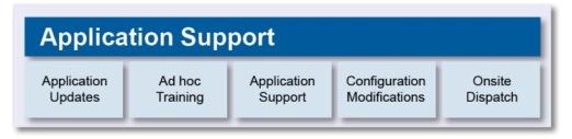 erp - app support
